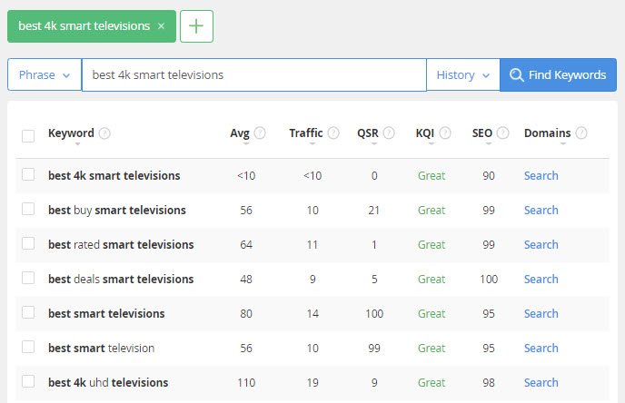 What is a jaaxy - 4K TV keyword results