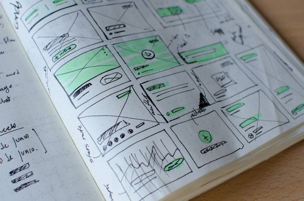How to Outsource Content Creation for Your Website - storyboard