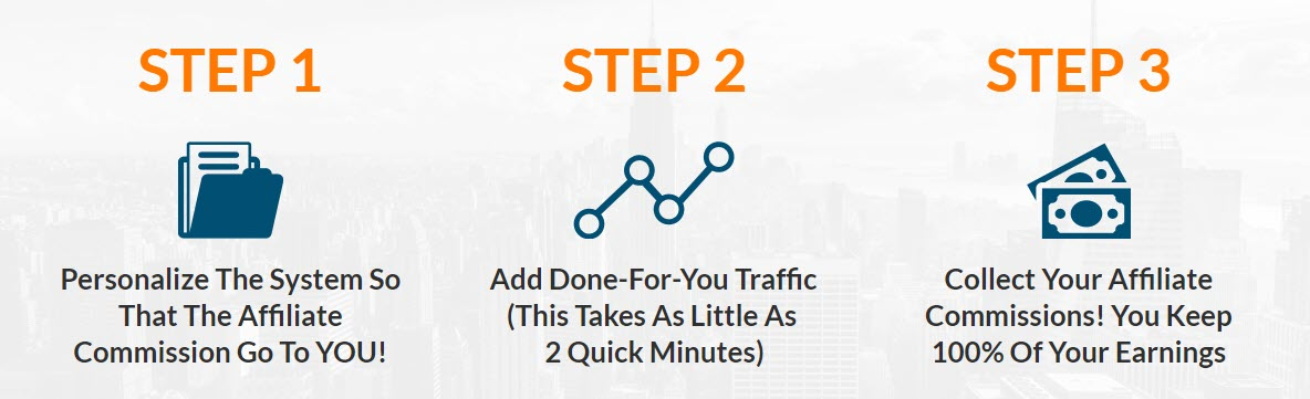 What is 12 Minute Affiliate - 3 steps