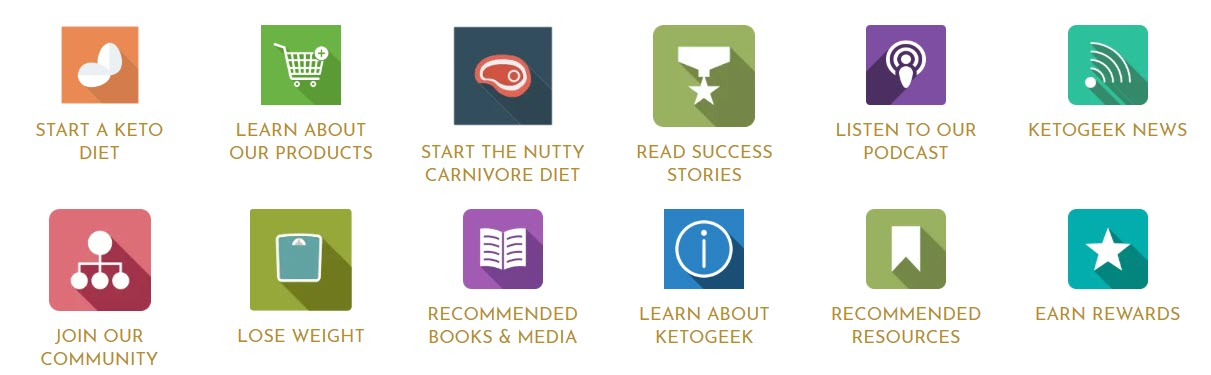 8 Ketogenic Affiliate Programs - ketogeek info block