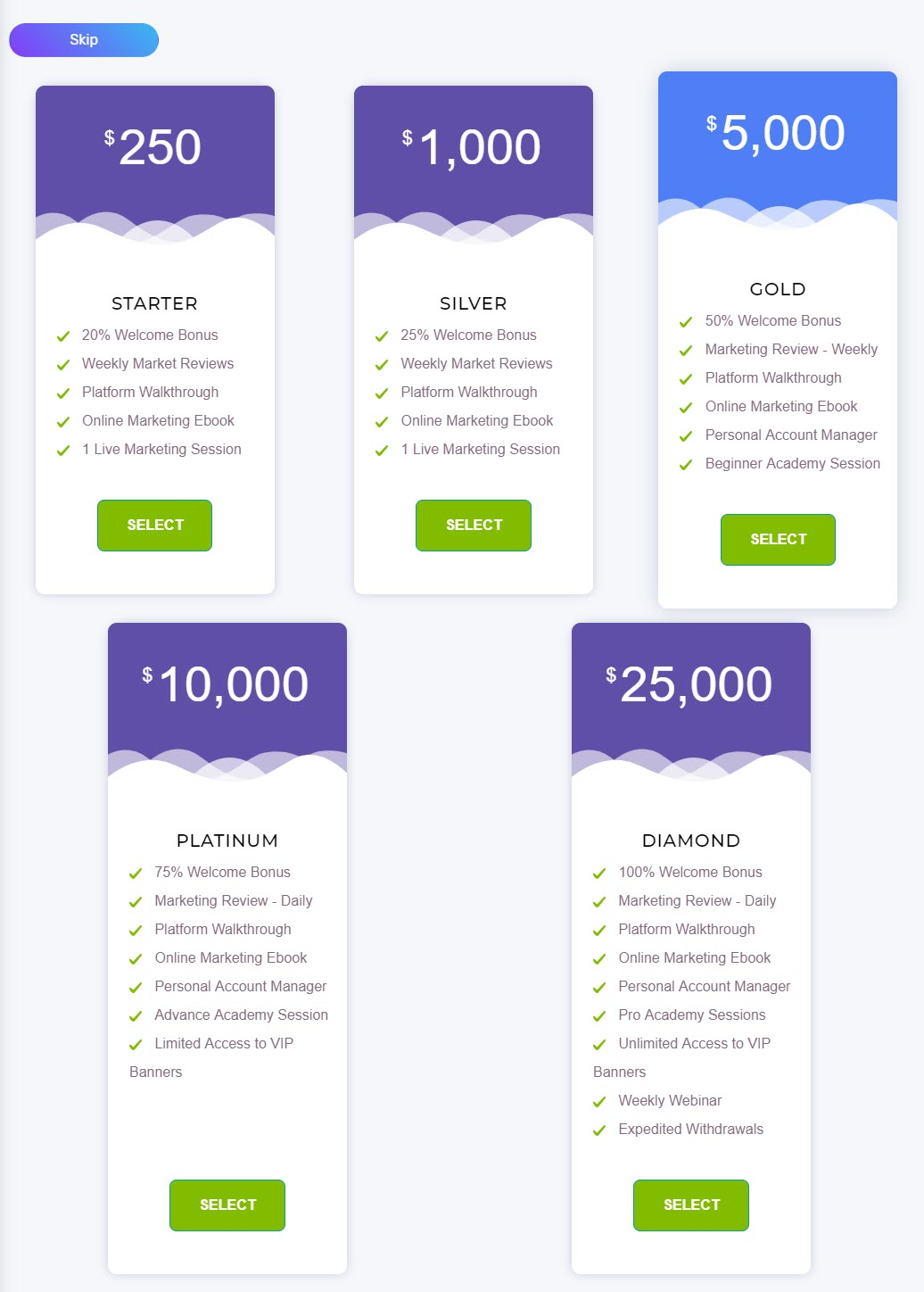 Click2sell review - cash options