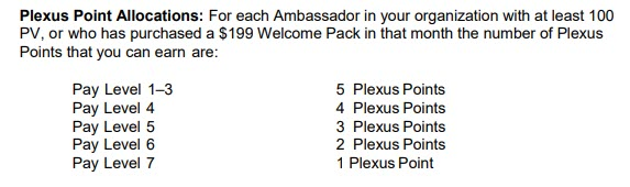 Plexus Worldwide MLM Review - plexus level allocations