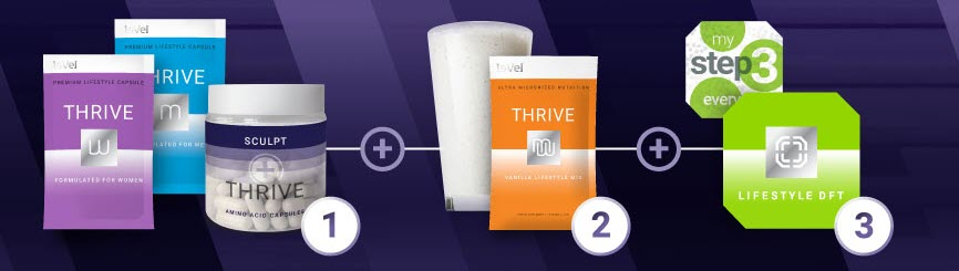 Le Vel Thrive MLM Review - 1 2 3 stripe