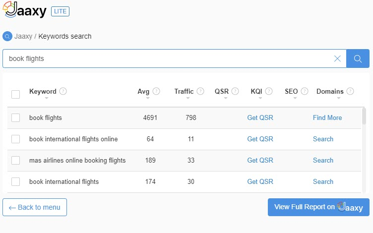 How to Sell Travel Online - book flights keywords