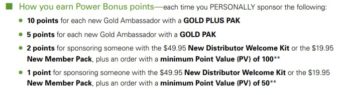 Is Shaklee an MLM - points bonus