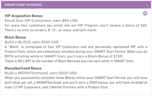 Is Monat a MLM - smart start bonus