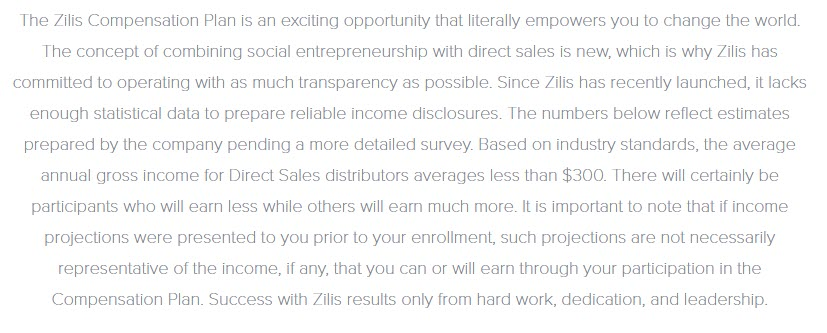 Zilis CBD Oil - income