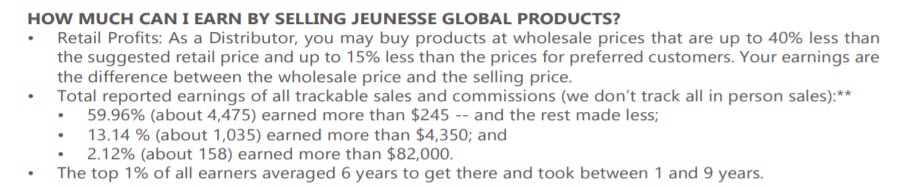 Jeunesse Global MLM Review - Income