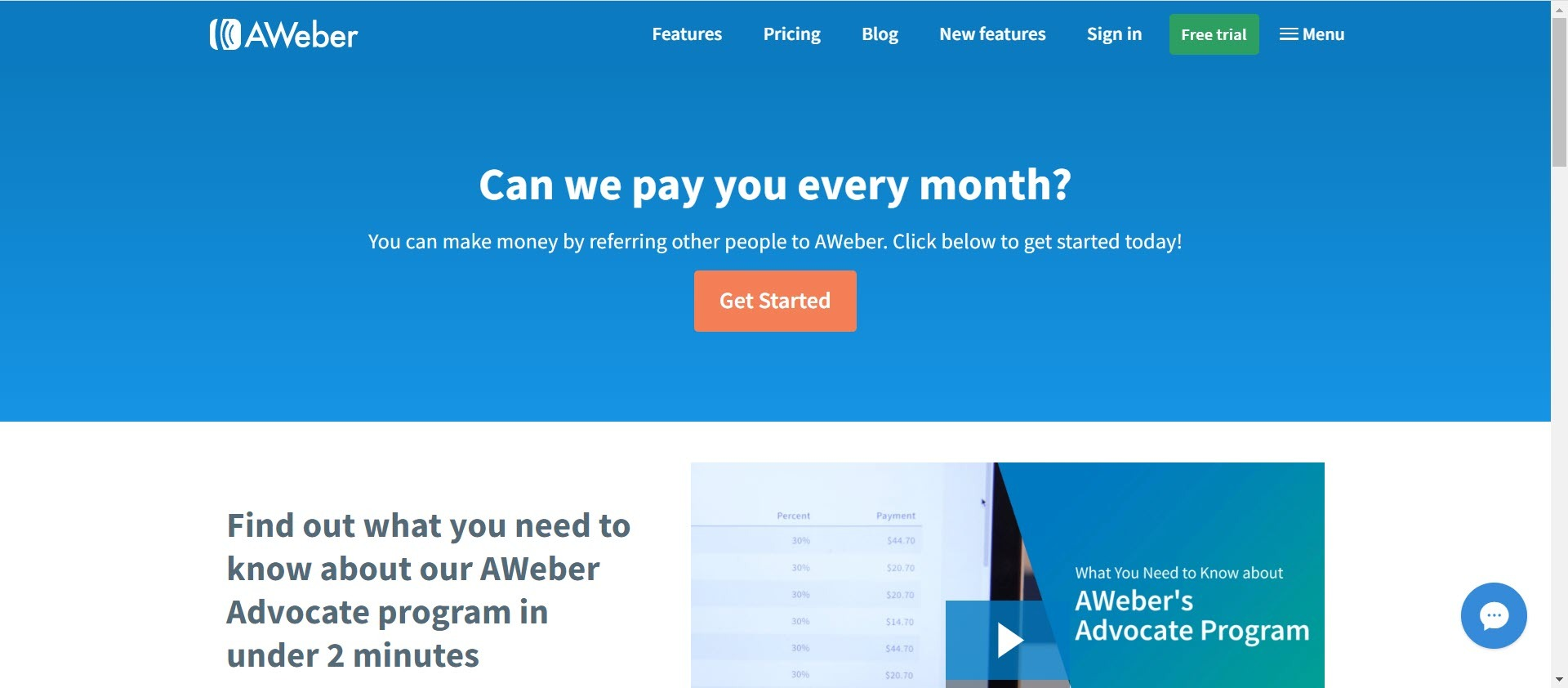 recurring Affiliate programs - aweber affiliate