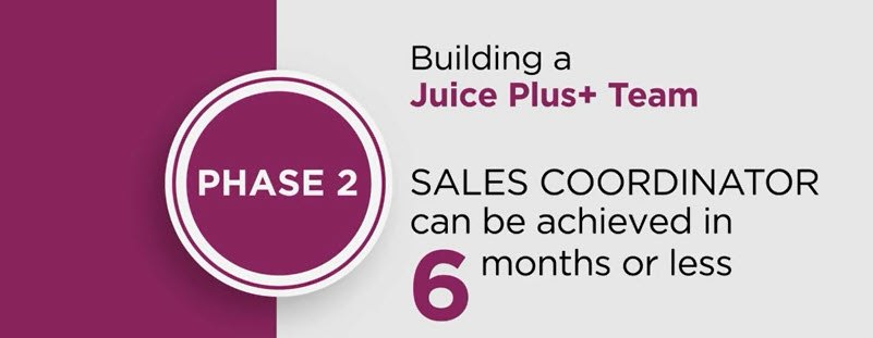 Juice Plus MLM Review - Phase 2