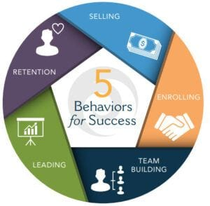 New Earth MLM Review - 5 Behaviours for success