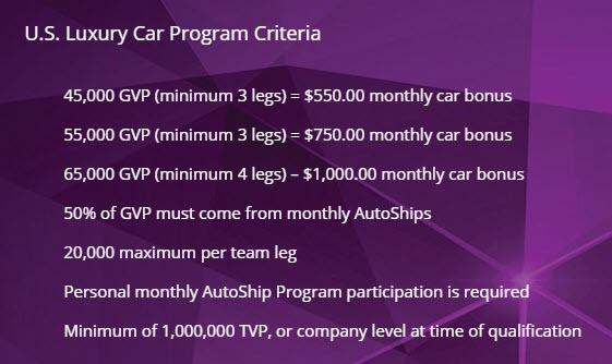Trevo LLC MLM Review - Car bonus levels