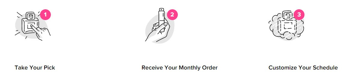 Perfume Affiliate Programs - Scentbird stripe