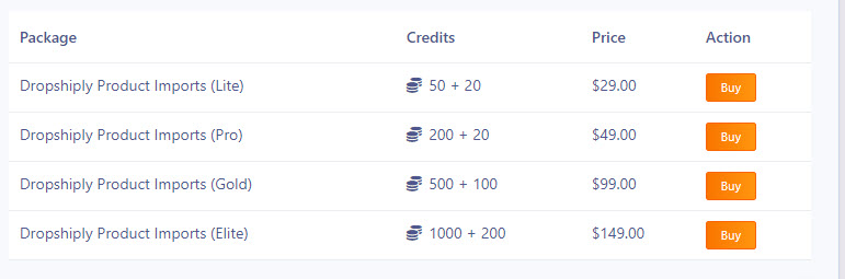 dropshiply review - Import credits