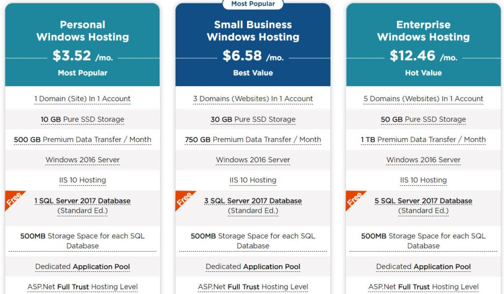 Top Website Hosting Services - accuweb costs