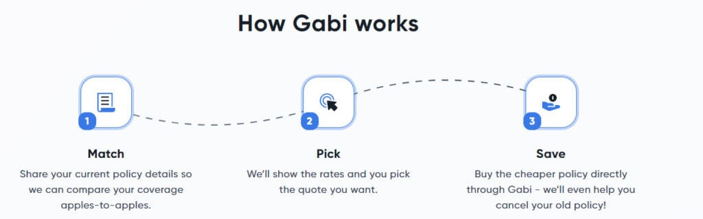 Home insurance affiliate - gabi stripe