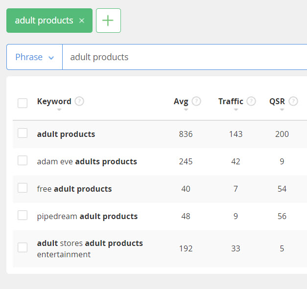 sell adult products online - adult product keywords