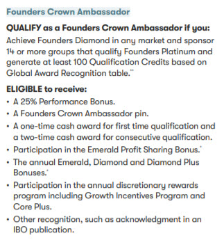 Amway MLM Review- crown